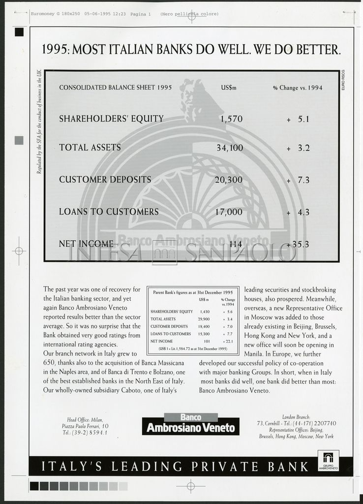 Banco Ambrosiano Veneto, a 1996 advertisement for the foreign press
