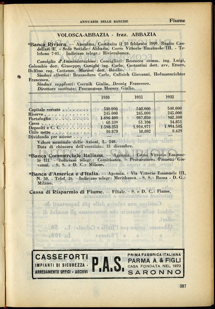 """List of banks in Opatija, Croatia, taken from the book """"Annuario delle banche e banchieri d'Italia"""", 1933-1934, p. 387"""